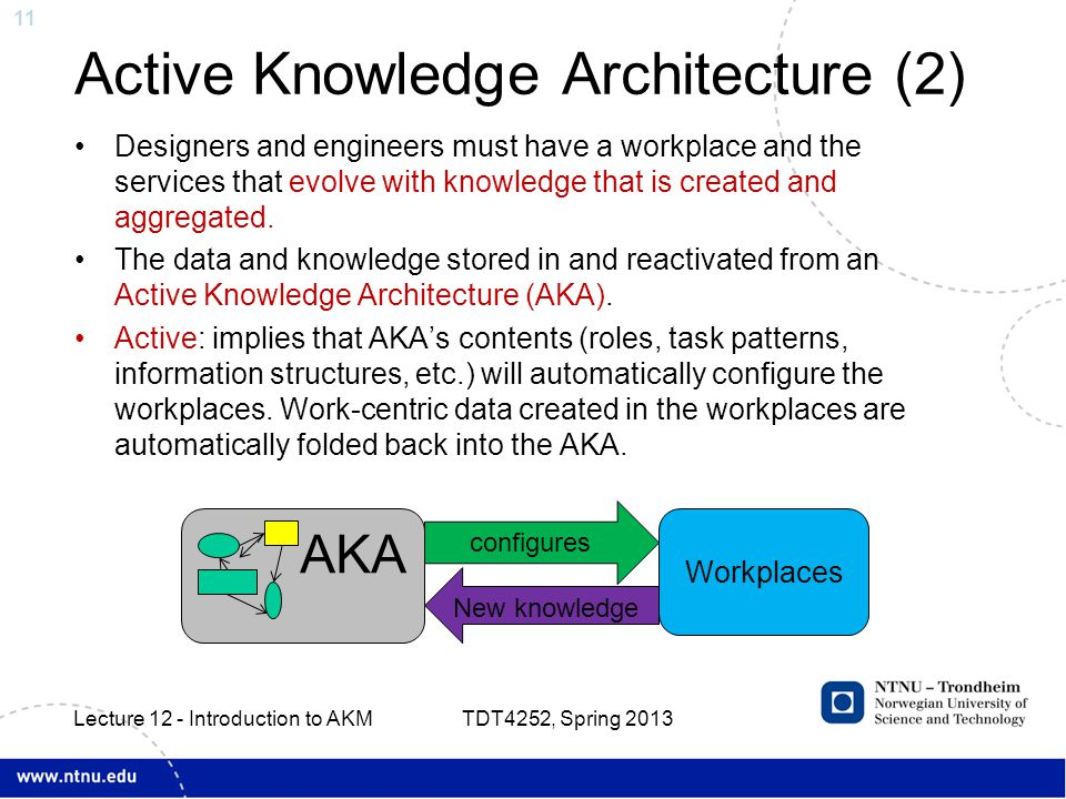 11 Active Knowledge Architecture (2) Designers and engineers must have a workplace and the services that evolve with knowledge that is created and agg