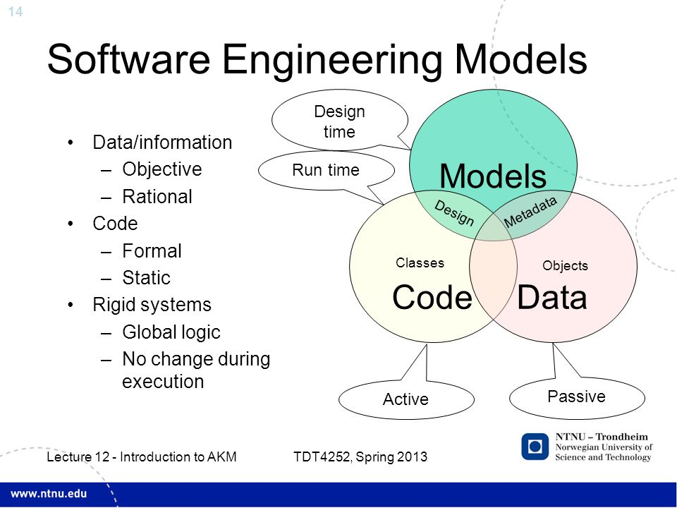 14 Software Engineering Models Data/information –Objective –Rational Code –Formal –Static Rigid systems –Global logic –No change during execution Mode