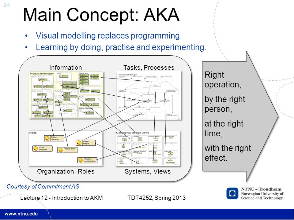 24 Main Concept: AKA Visual modelling replaces programming.