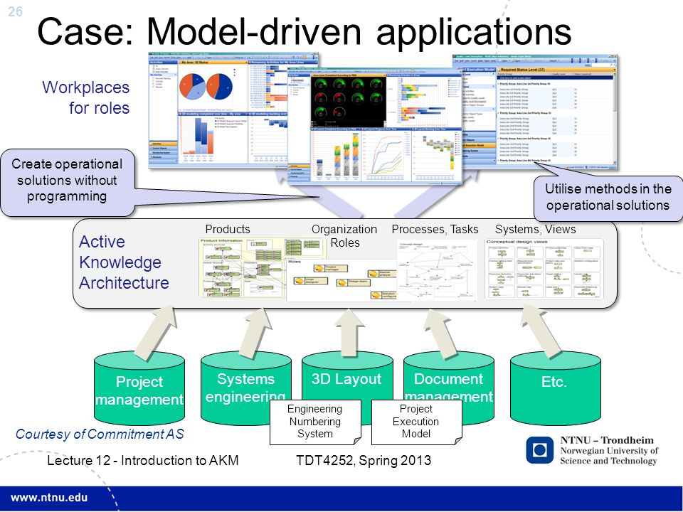 26 Case: Model-driven applications Systems engineering Workplaces for roles Active Knowledge Architecture Organization Roles Systems, Views ProductsProcesses, Tasks Project management 3D LayoutDocument management Etc.