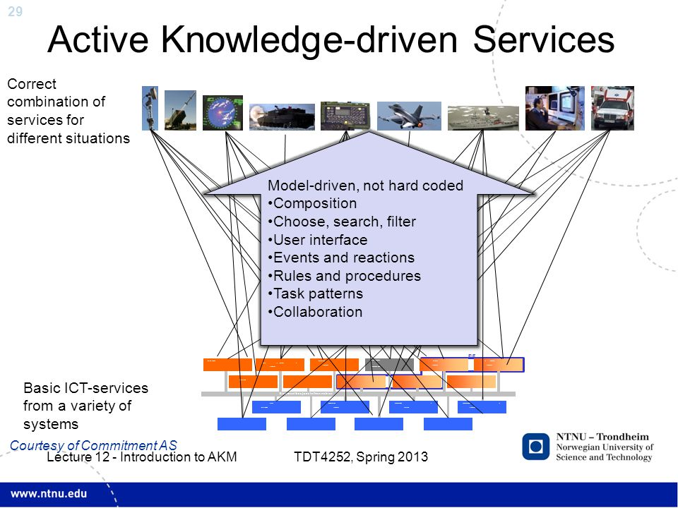 29 Active Knowledge-driven Services Correct combination of services for different situations Basic ICT-services from a variety of systems Model-driven, not hard coded Composition Choose, search, filter User interface Events and reactions Rules and procedures Task patterns Collaboration Model-driven, not hard coded Composition Choose, search, filter User interface Events and reactions Rules and procedures Task patterns Collaboration Courtesy of Commitment AS TDT4252, Spring 2013 Lecture 12 - Introduction to AKM