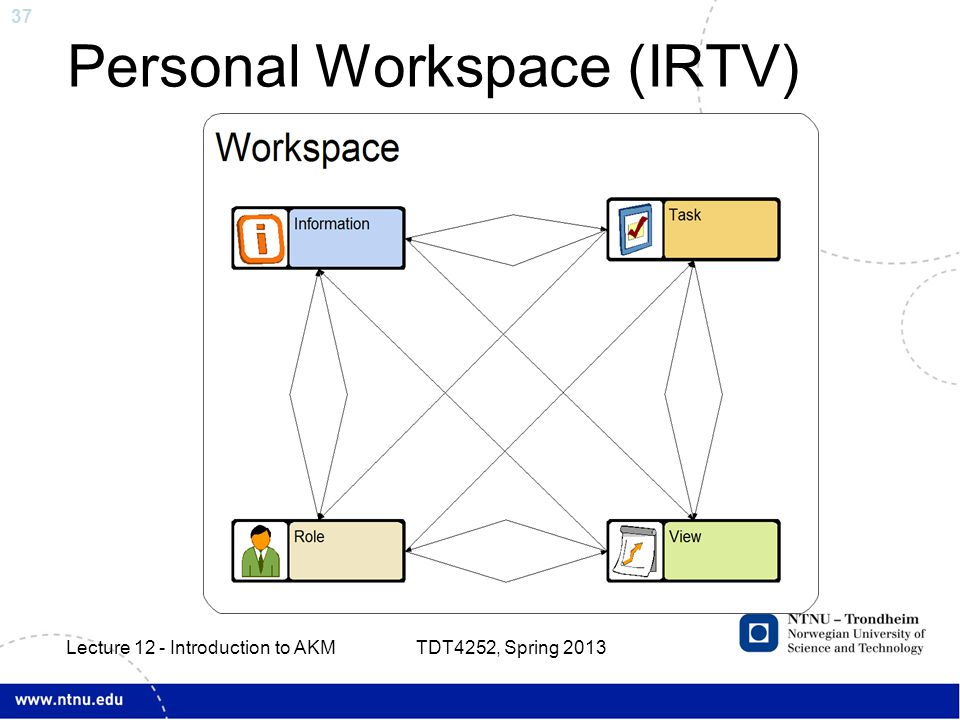 37 Personal Workspace (IRTV) TDT4252, Spring 2013 Lecture 12 - Introduction to AKM