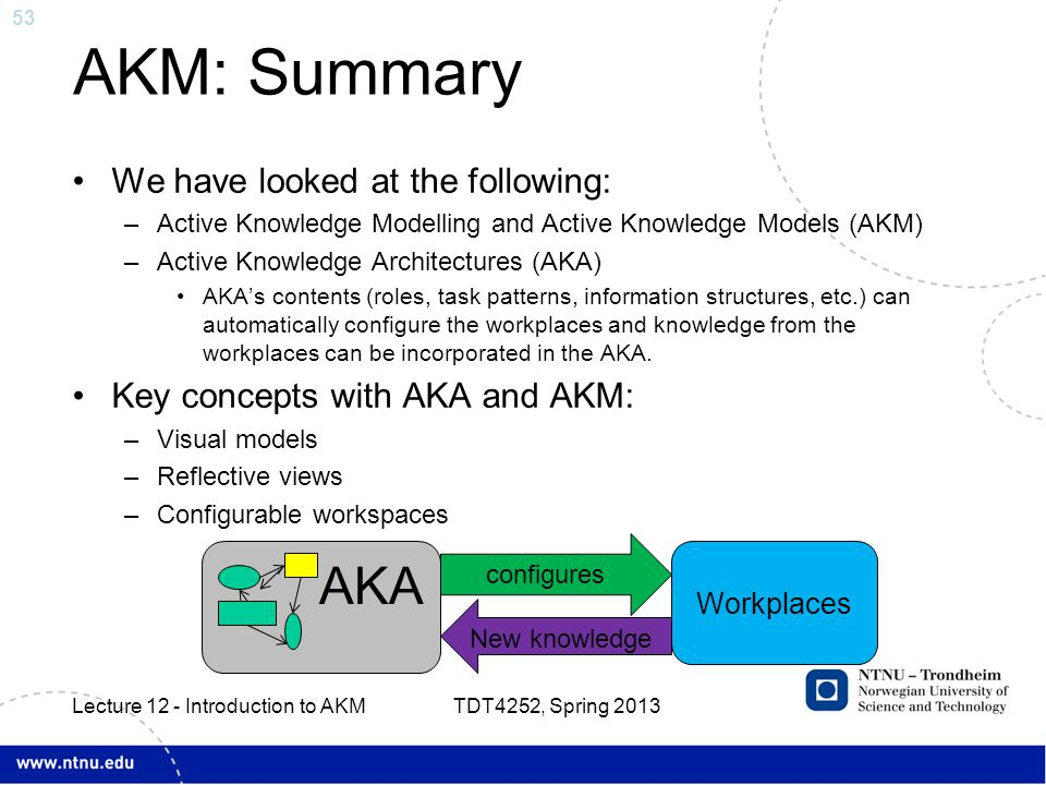 53 AKM: Summary We have looked at the following: –Active Knowledge Modelling and Active Knowledge Models (AKM) –Active Knowledge Architectures (AKA) A