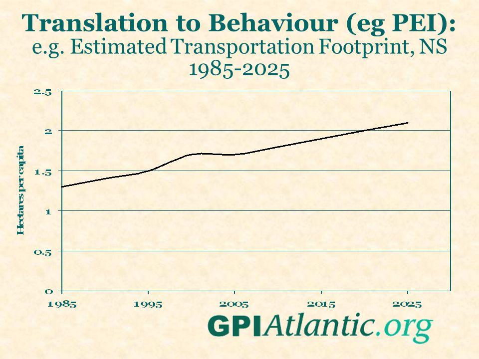 Translation to Behaviour (eg PEI): e.g. Estimated Transportation Footprint, NS 1985-2025