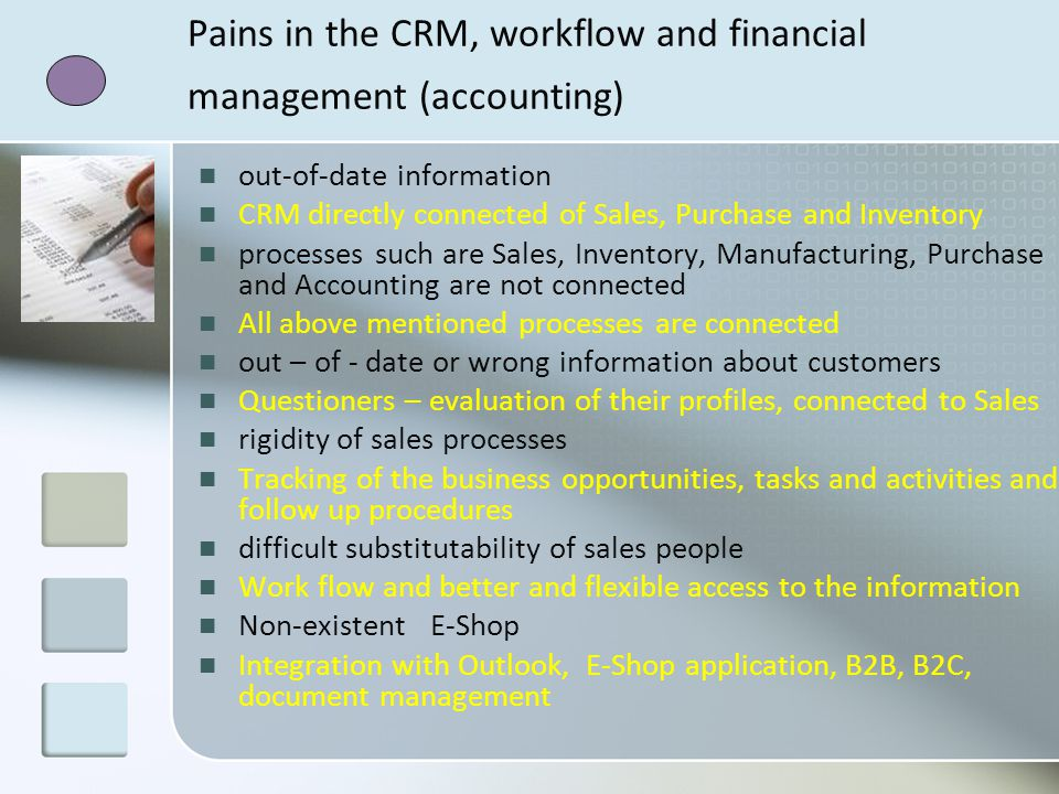 Pains in the CRM, workflow and financial management (accounting) out-of-date information CRM directly connected of Sales, Purchase and Inventory processes such are Sales, Inventory, Manufacturing, Purchase and Accounting are not connected All above mentioned processes are connected out – of - date or wrong information about customers Questioners – evaluation of their profiles, connected to Sales rigidity of sales processes Tracking of the business opportunities, tasks and activities and follow up procedures difficult substitutability of sales people Work flow and better and flexible access to the information Non-existent E-Shop Integration with Outlook, E-Shop application, B2B, B2C, document management