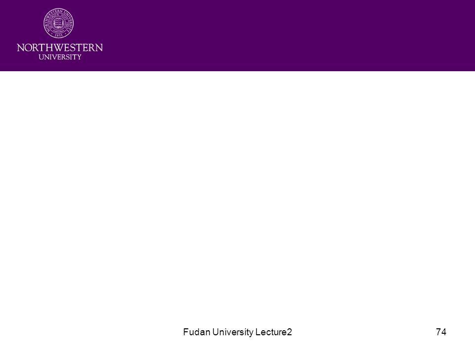 Fudan University Lecture274