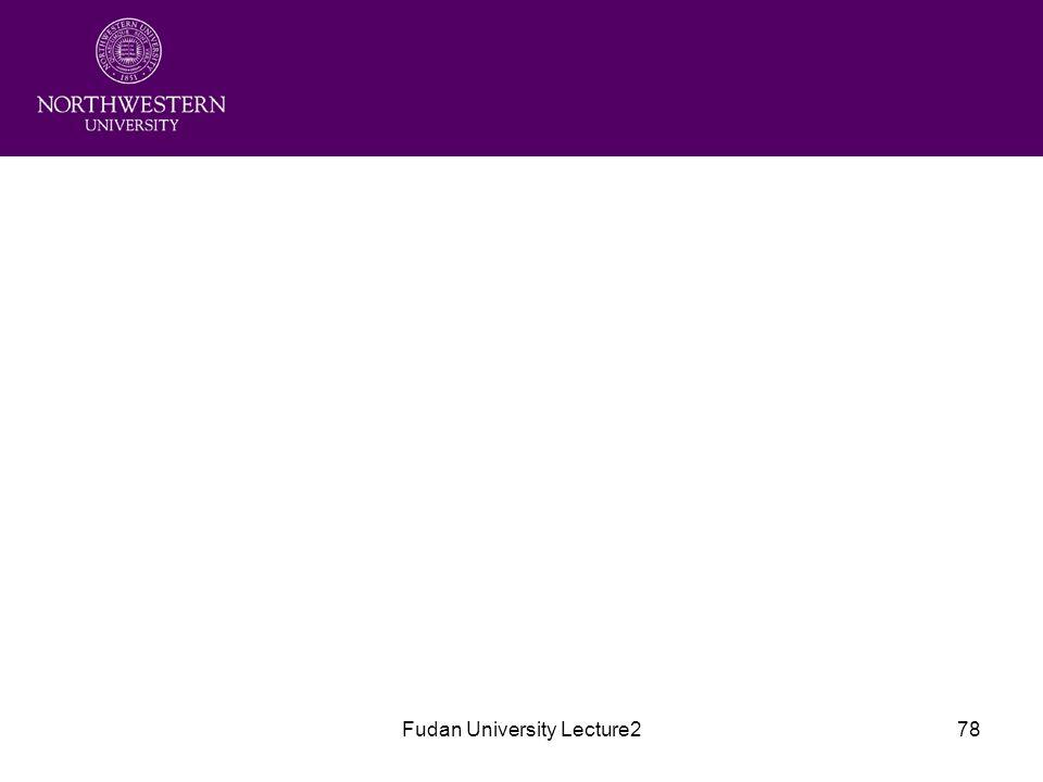 Fudan University Lecture278