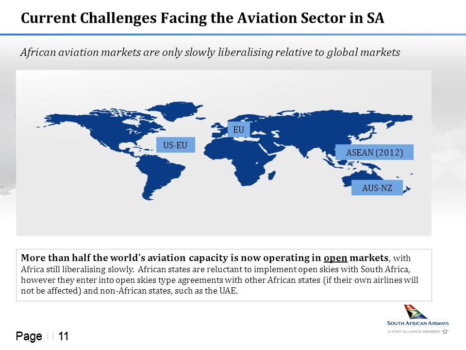 Page  11 Current Challenges Facing the Aviation Sector in SA More than half the world's aviation capacity is now operating in open markets, with Afri