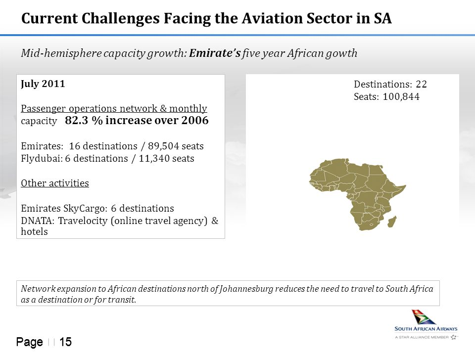 Page  15 Current Challenges Facing the Aviation Sector in SA Mid-hemisphere capacity growth: Emirate's five year African gowth July 2011 Passenger operations network & monthly capacity 82.3 % increase over 2006 Emirates: 16 destinations / 89,504 seats Flydubai: 6 destinations / 11,340 seats Other activities Emirates SkyCargo: 6 destinations DNATA: Travelocity (online travel agency) & hotels Destinations: 22 Seats: 100,844 Network expansion to African destinations north of Johannesburg reduces the need to travel to South Africa as a destination or for transit.
