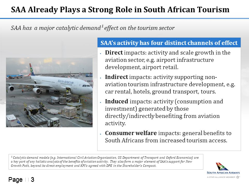 Page  3 SAA Already Plays a Strong Role in South African Tourism SAA has a major catalytic demand¹ effect on the tourism sector SAA's activity has fo