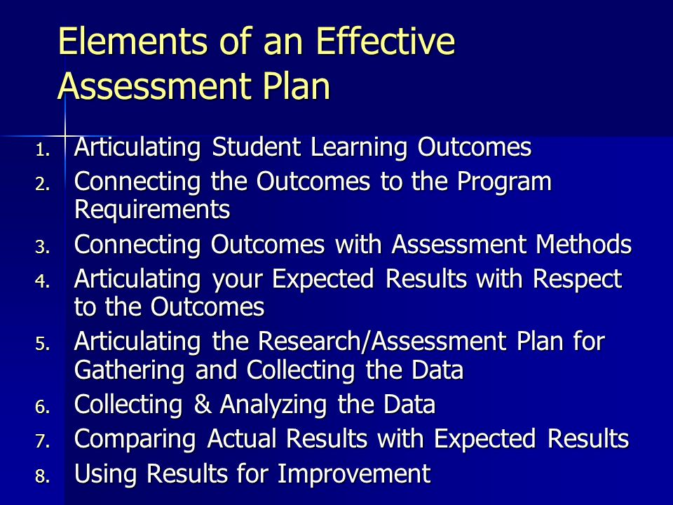 Elements of an Effective Assessment Plan 1. Articulating Student Learning Outcomes 2.