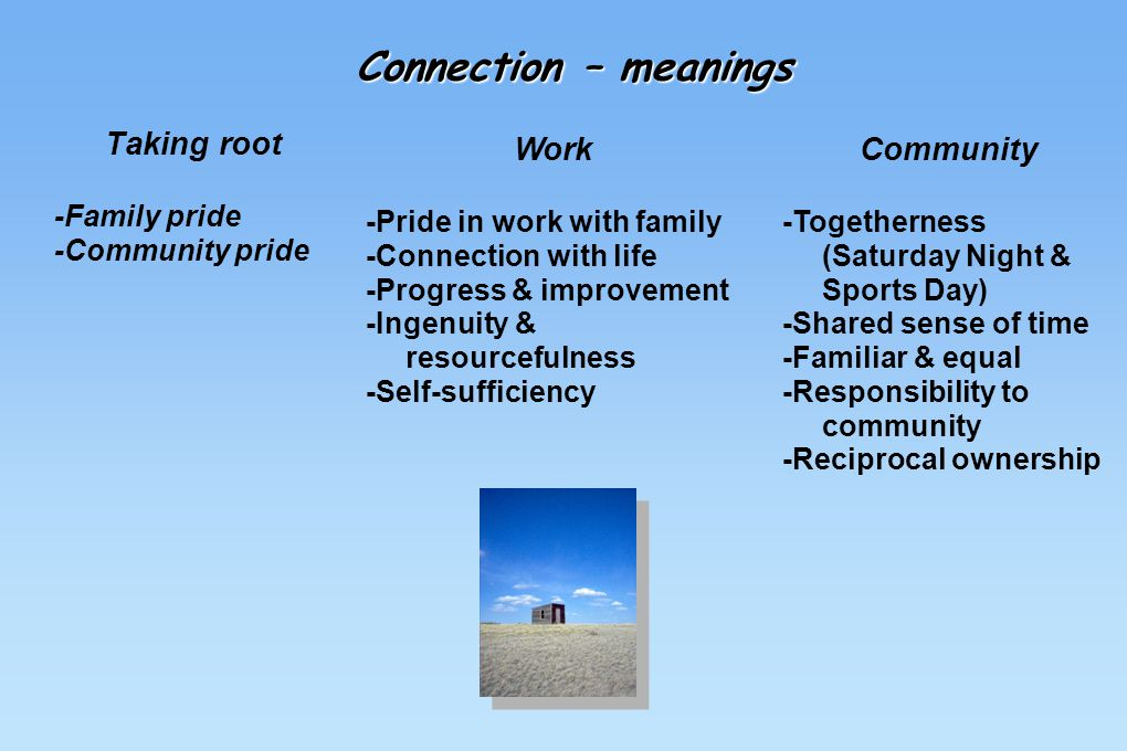 Connection – meanings Taking root -Family pride -Community pride Work -Pride in work with family -Connection with life -Progress & improvement -Ingenu