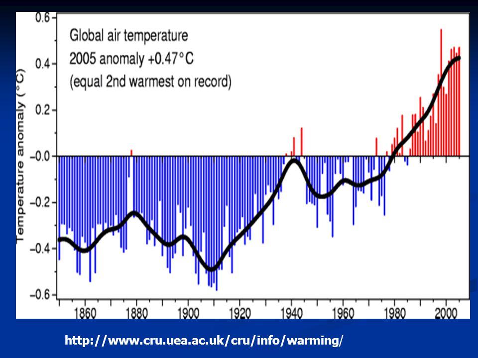 http://www.cru.uea.ac.uk/cru/info/warming/