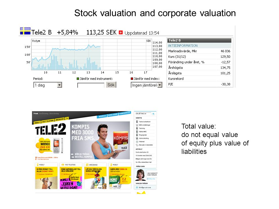 Stock valuation and corporate valuation Total value: do not equal value of equity plus value of liabilities