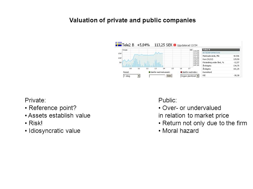 Valuation of private and public companies Public: Over- or undervalued in relation to market price Return not only due to the firm Moral hazard Private: Reference point.