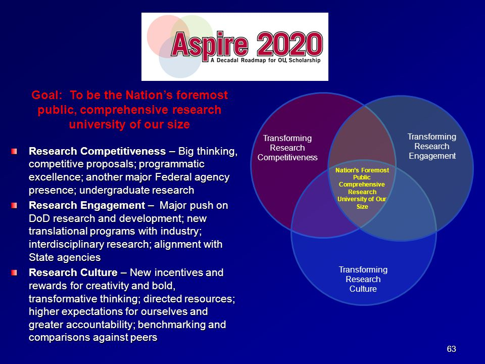 Research Competitiveness – Big thinking, competitive proposals; programmatic excellence; another major Federal agency presence; undergraduate research Research Engagement – Major push on DoD research and development; new translational programs with industry; interdisciplinary research; alignment with State agencies Research Culture – New incentives and rewards for creativity and bold, transformative thinking; directed resources; higher expectations for ourselves and greater accountability; benchmarking and comparisons against peers 63 Transforming Research Competitiveness Transforming Research Culture Transforming Research Engagement Nation's Foremost Public Comprehensive Research University of Our Size Goal: To be the Nation's foremost public, comprehensive research university of our size