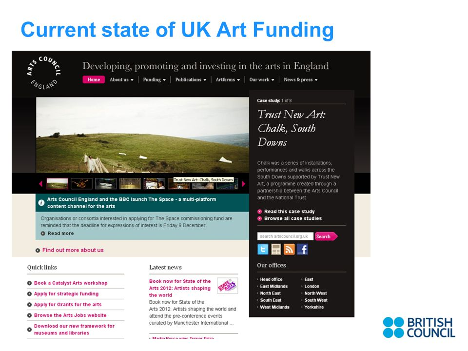 Current state of UK Art Funding