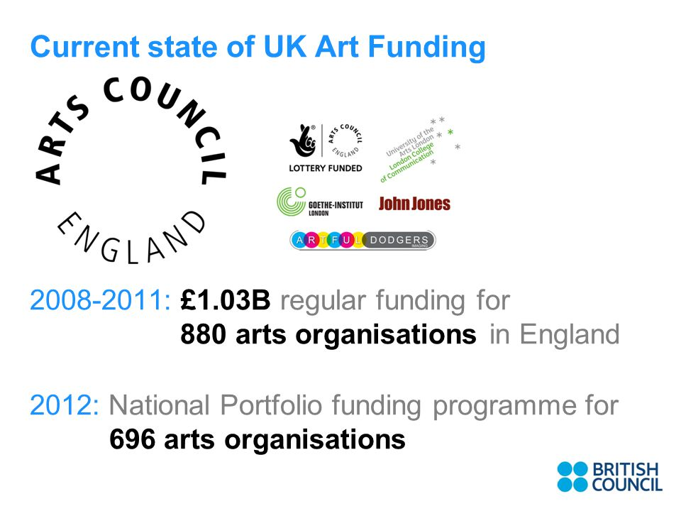 Current state of UK Art Funding 2008-2011: £1.03B regular funding for 880 arts organisations in England 2012: National Portfolio funding programme for 696 arts organisations