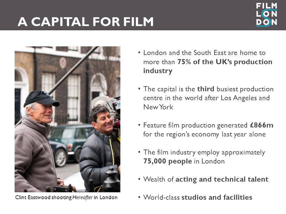 A CAPITAL FOR FILM London and the South East are home to more than 75% of the UK's production industry The capital is the third busiest production centre in the world after Los Angeles and New York Feature film production generated £866m for the region's economy last year alone The film industry employ approximately 75,000 people in London Wealth of acting and technical talent World-class studios and facilities Clint Eastwood shooting Hereafter in London