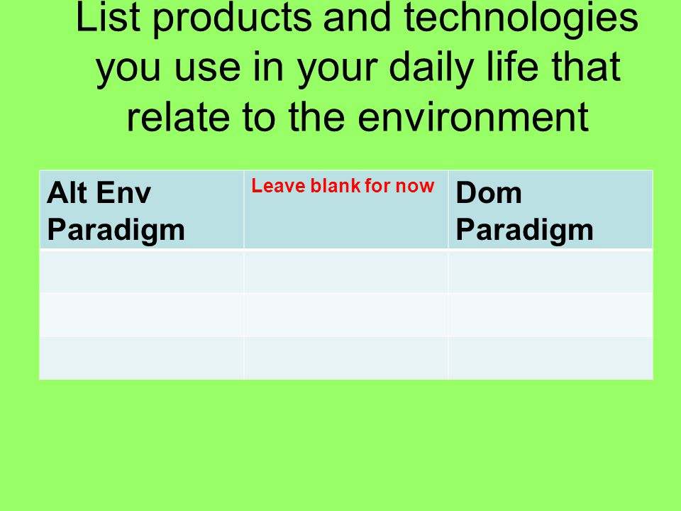 List products and technologies you use in your daily life that relate to the environment Alt Env Paradigm Leave blank for now Dom Paradigm