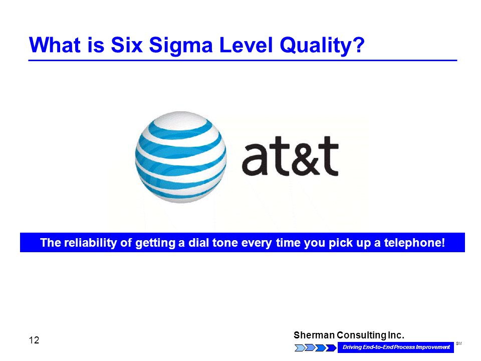 Sherman Consulting Inc. Driving End-to-End Process Improvement SM 12 What is Six Sigma Level Quality? The reliability of getting a dial tone every tim