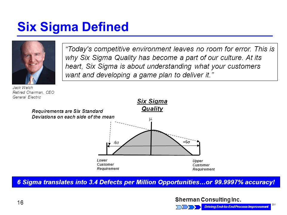 "Sherman Consulting Inc. Driving End-to-End Process Improvement SM 16 Six Sigma Defined ""Today's competitive environment leaves no room for error. This"