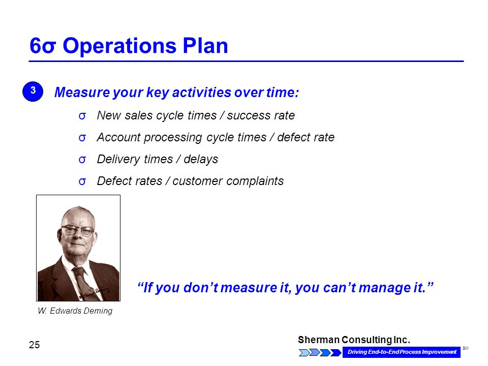 Sherman Consulting Inc. Driving End-to-End Process Improvement SM 25 6σ Operations Plan Measure your key activities over time: σ New sales cycle times