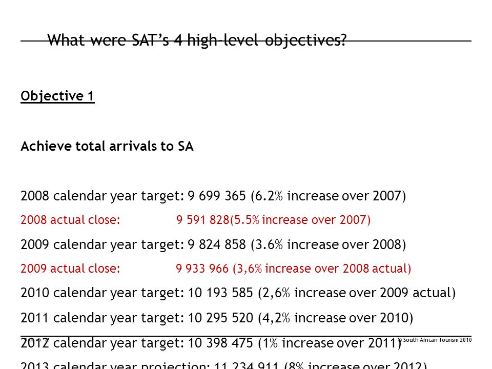 Slide no. 23 © South African Tourism 2010 Slide no. 23 © South African Tourism 2010 What were SAT's 4 high-level objectives? Objective 1 Achieve total