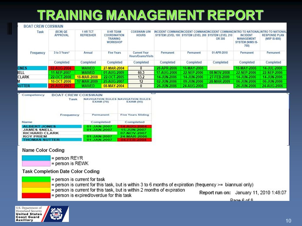 TRAINING MANAGEMENT REPORT 10