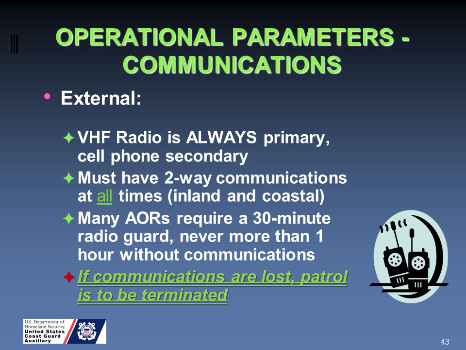 OPERATIONAL PARAMETERS - COMMUNICATIONS External: ✦ VHF Radio is ALWAYS primary, cell phone secondary ✦ Must have 2-way communications at all times (inland and coastal) ✦ Many AORs require a 30-minute radio guard, never more than 1 hour without communications ✦ If communications are lost, patrol is to be terminated 43