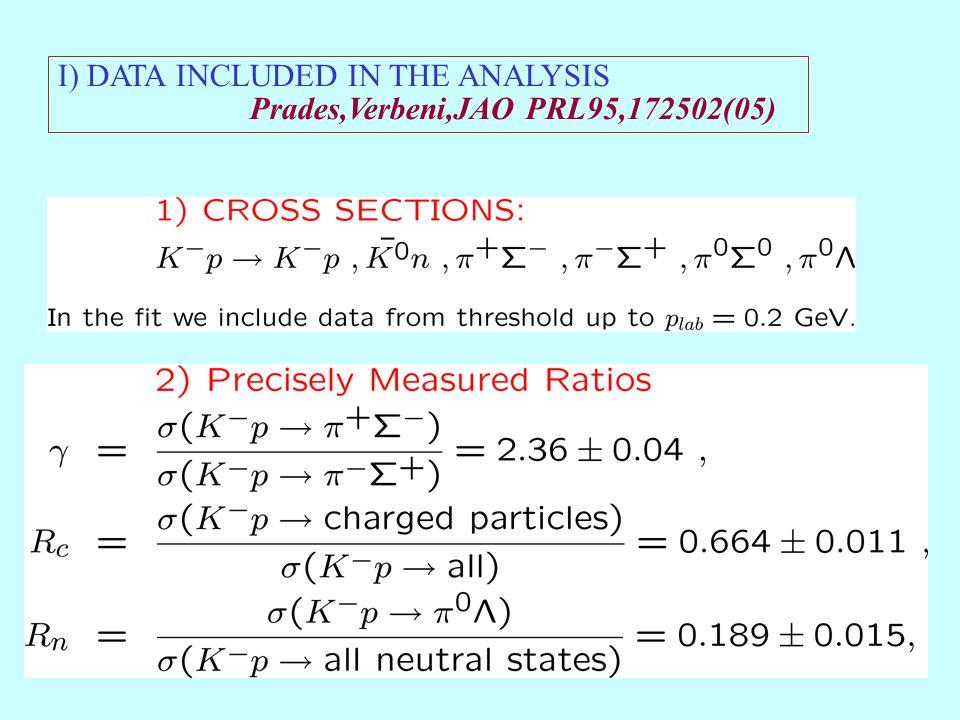 I) DATA INCLUDED IN THE ANALYSIS Prades,Verbeni,JAO PRL95,172502(05)