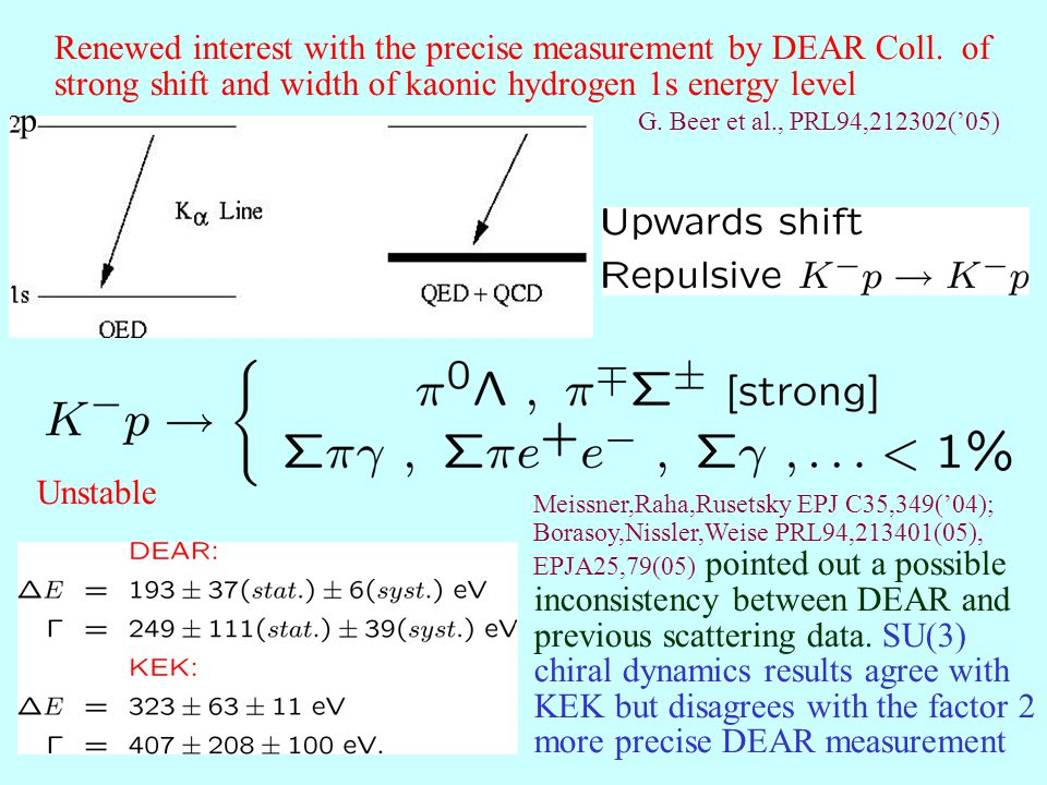 Meissner,Raha,Rusetsky EPJ C35,349('04) include isospin breaking correction on the Deser formula up to an including O(  4,  3 (m u -m d )) ~ 9% Cusp Effect: ~ 50% O(  1/2 ) Coulomb Effects: ~ 10 – 15 % Vacuum Polarization: ~ 1%  ~  ~ m u -m d DEAR/SIDDHARTA Coll.