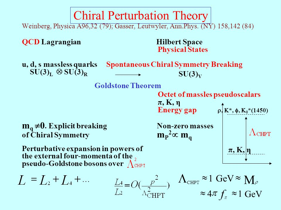 Chiral Perturbation Theory Weinberg, Physica A96,32 (79); Gasser, Leutwyler, Ann.Phys. (NY) 158,142 (84) QCD Lagrangian Hilbert Space Physical States