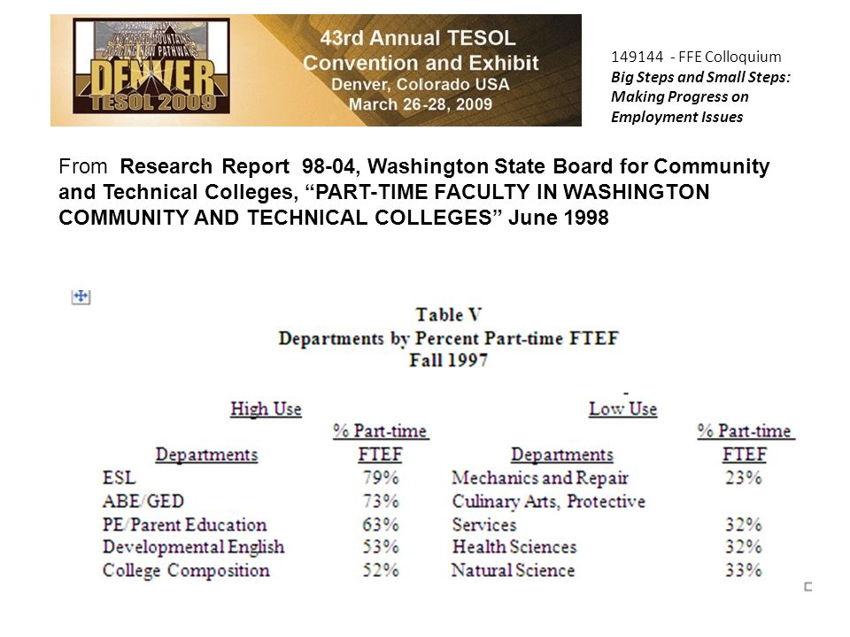 149144 - FFE Colloquium Big Steps and Small Steps: Making Progress on Employment Issues From Research Report 98-04, Washington State Board for Community and Technical Colleges, PART-TIME FACULTY IN WASHINGTON COMMUNITY AND TECHNICAL COLLEGES June 1998