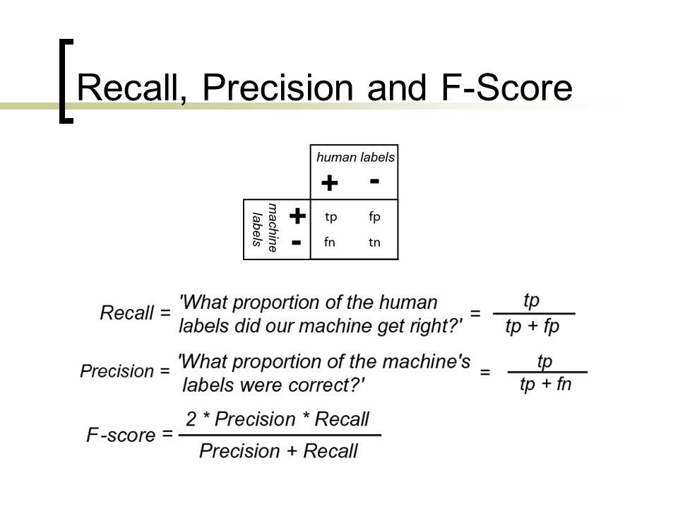 Recall, Precision and F-Score