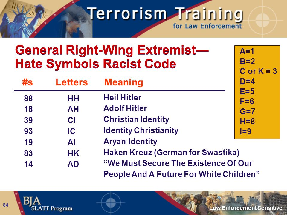 Law Enforcement Sensitive 84 General Right-Wing Extremist— Hate Symbols Racist Code A=1 B=2 C or K = 3 D=4 E=5 F=6 G=7 H=8 I=9 88 18 39 93 19 83 14 #s