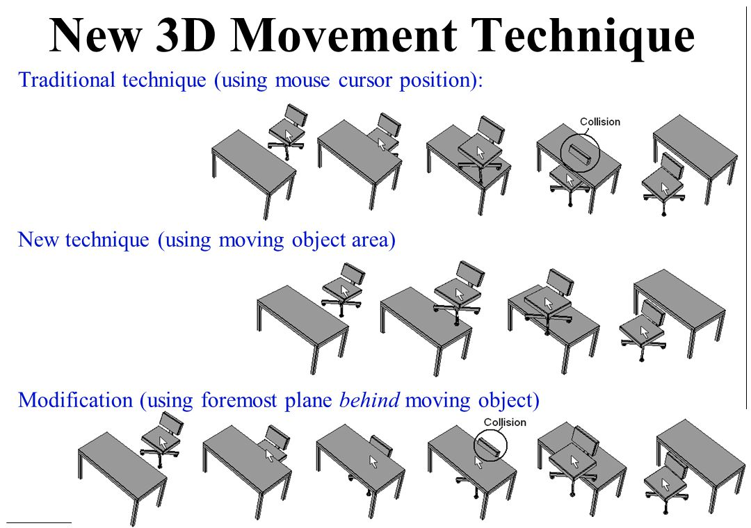 New 3D Movement Technique Traditional technique (using mouse cursor position): New technique (using moving object area) Modification (using foremost plane behind moving object)