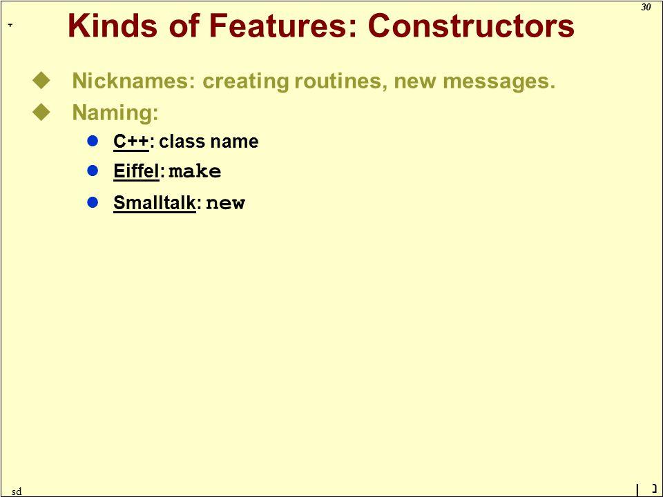 30 ָ נן sd Kinds of Features: Constructors uNicknames: creating routines, new messages. uNaming: lC++: class name lEiffel: make lSmalltalk: new