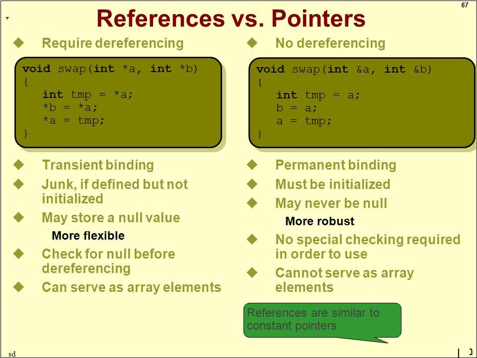 67 ָ נן sd References vs. Pointers uRequire dereferencing uTransient binding uJunk, if defined but not initialized uMay store a null value More flexib