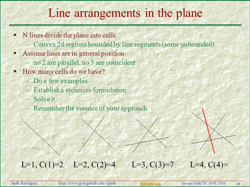 10 Georgia Tech, IIC, GVU, 2006 MAGIC Lab http://www.gvu.gatech.edu/~jarekJarek Rossignac Line arrangements in the plane  N lines divide the plane in