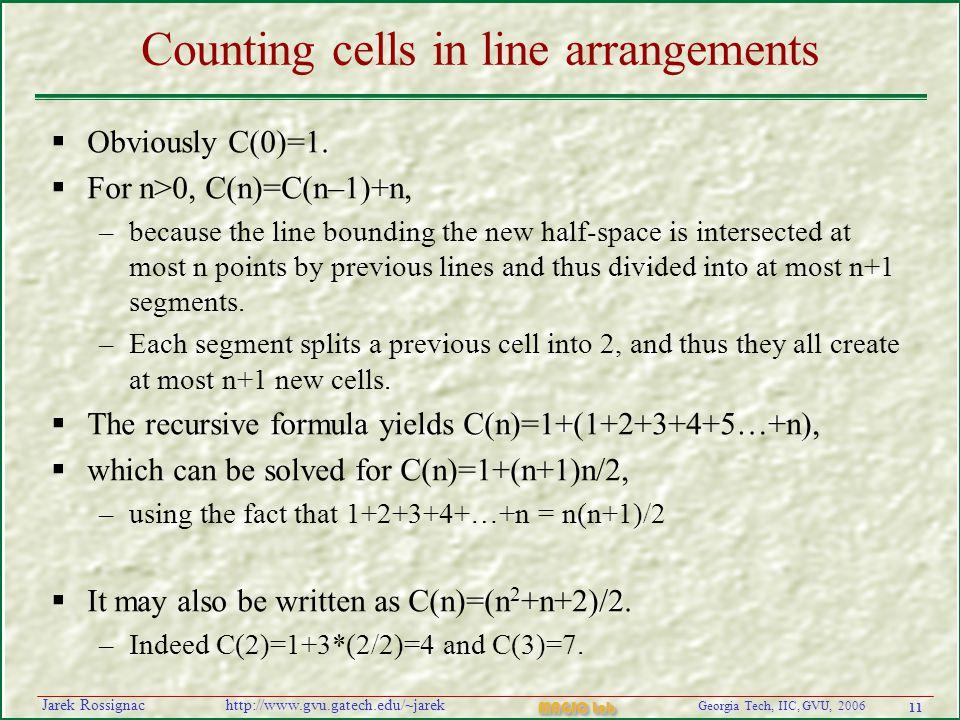 11 Georgia Tech, IIC, GVU, 2006 MAGIC Lab http://www.gvu.gatech.edu/~jarekJarek Rossignac Counting cells in line arrangements  Obviously C(0)=1.