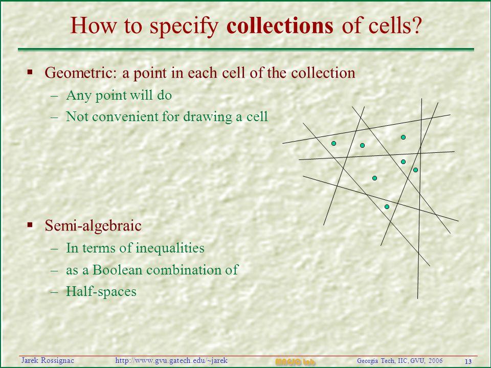 13 Georgia Tech, IIC, GVU, 2006 MAGIC Lab http://www.gvu.gatech.edu/~jarekJarek Rossignac How to specify collections of cells.