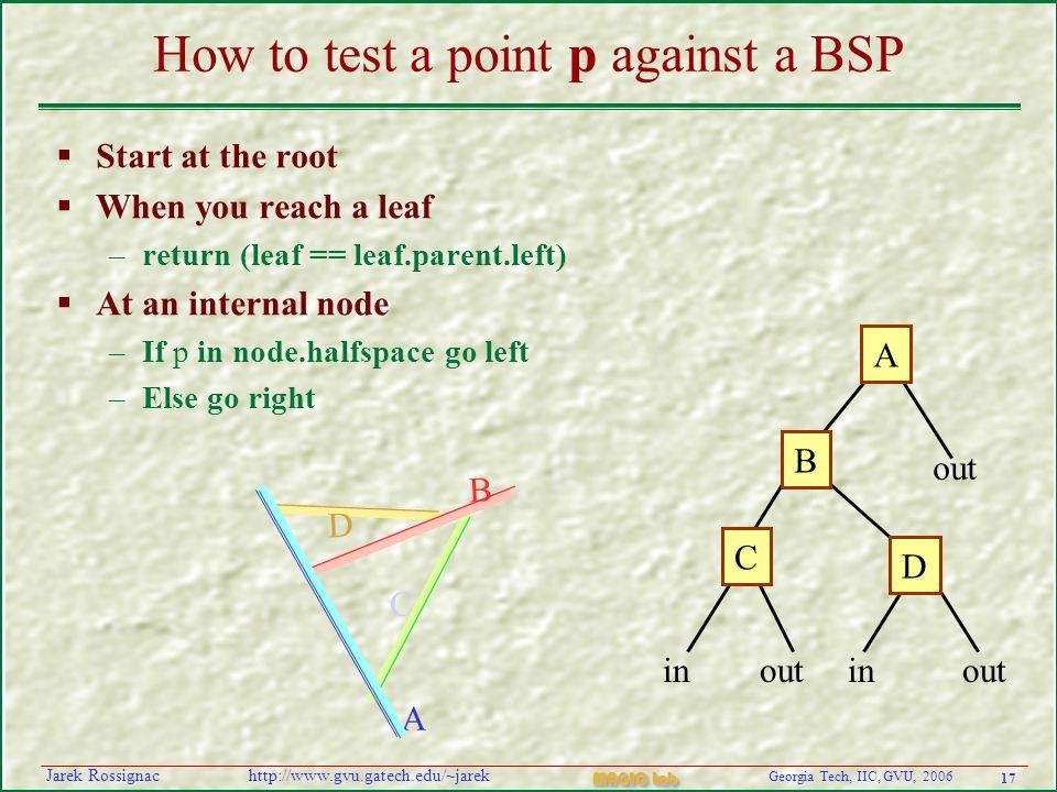 17 Georgia Tech, IIC, GVU, 2006 MAGIC Lab http://www.gvu.gatech.edu/~jarekJarek Rossignac How to test a point p against a BSP  Start at the root  When you reach a leaf –return (leaf == leaf.parent.left)  At an internal node –If p in node.halfspace go left –Else go right A B C D A B C out inoutinout D