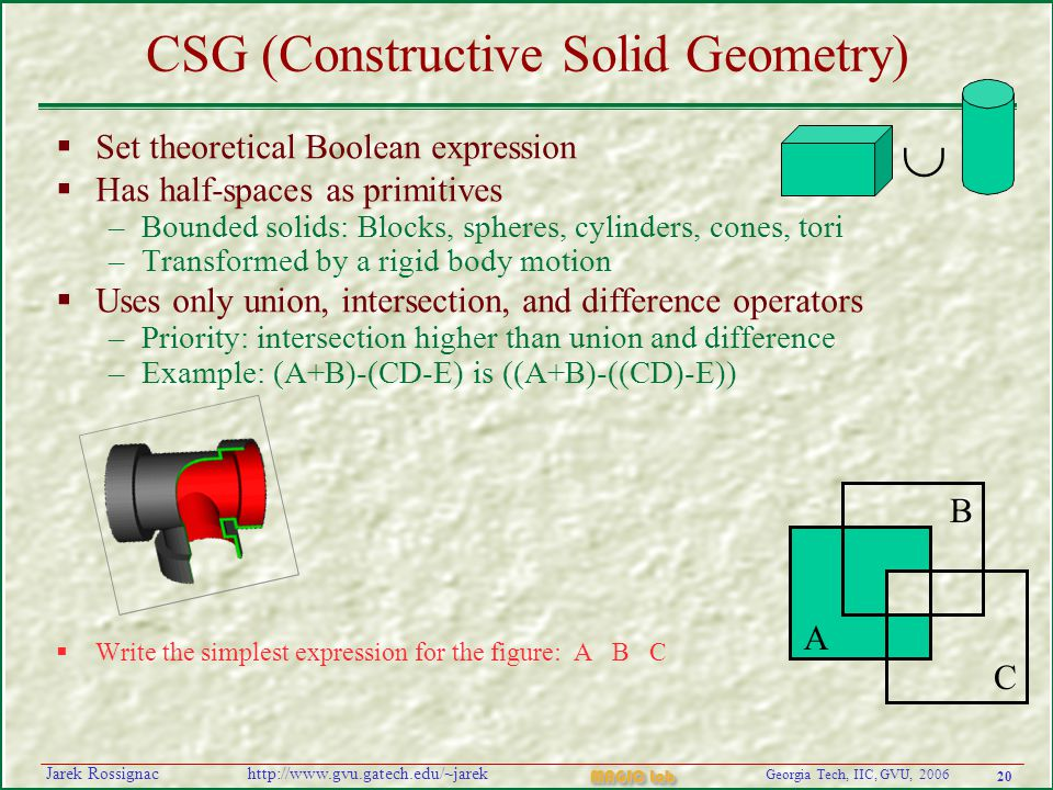 20 Georgia Tech, IIC, GVU, 2006 MAGIC Lab http://www.gvu.gatech.edu/~jarekJarek Rossignac CSG (Constructive Solid Geometry)  Set theoretical Boolean expression  Has half-spaces as primitives –Bounded solids: Blocks, spheres, cylinders, cones, tori –Transformed by a rigid body motion  Uses only union, intersection, and difference operators –Priority: intersection higher than union and difference –Example: (A+B)-(CD-E) is ((A+B)-((CD)-E))  Write the simplest expression for the figure: A B C A B C 