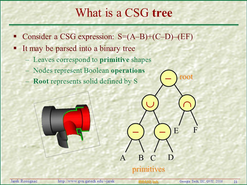 21 Georgia Tech, IIC, GVU, 2006 MAGIC Lab http://www.gvu.gatech.edu/~jarekJarek Rossignac What is a CSG tree  Consider a CSG expression: S=(A–B)+(C–D