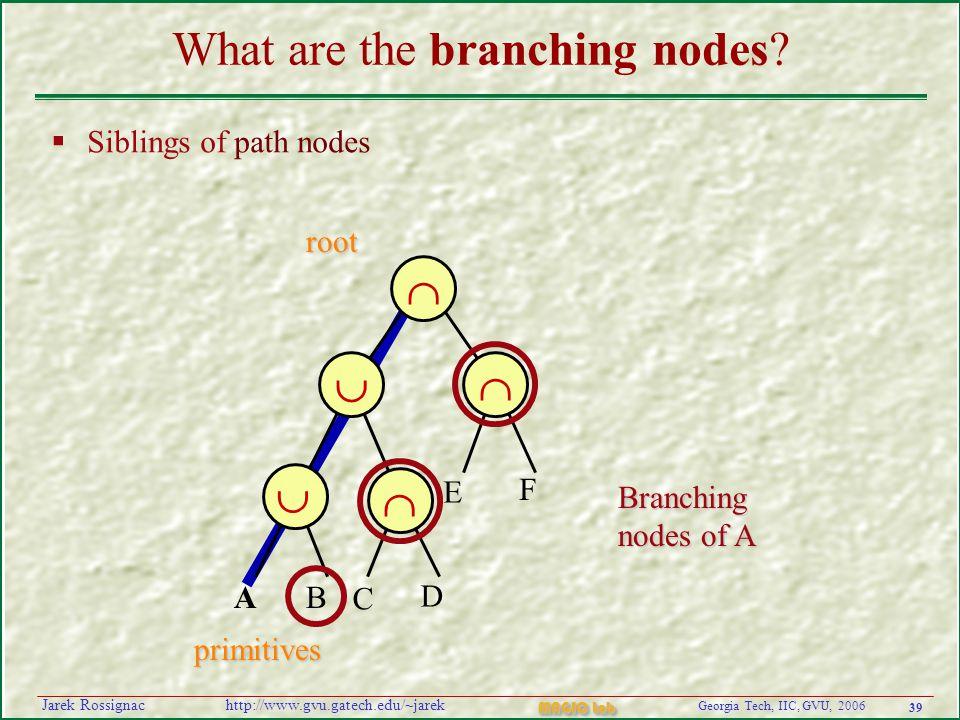 39 Georgia Tech, IIC, GVU, 2006 MAGIC Lab http://www.gvu.gatech.edu/~jarekJarek Rossignac What are the branching nodes.