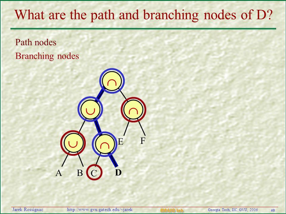 40 Georgia Tech, IIC, GVU, 2006 MAGIC Lab http://www.gvu.gatech.edu/~jarekJarek Rossignac What are the path and branching nodes of D.