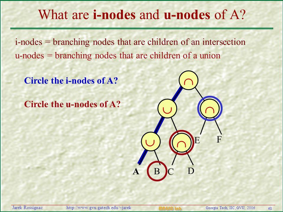 41 Georgia Tech, IIC, GVU, 2006 MAGIC Lab http://www.gvu.gatech.edu/~jarekJarek Rossignac What are i-nodes and u-nodes of A.