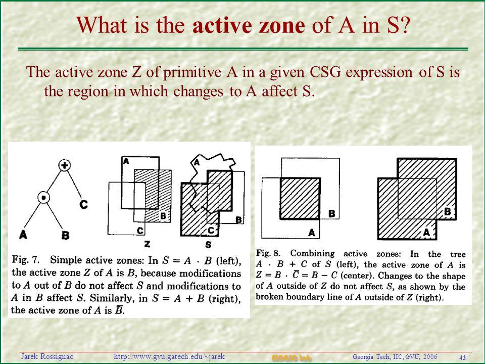 43 Georgia Tech, IIC, GVU, 2006 MAGIC Lab http://www.gvu.gatech.edu/~jarekJarek Rossignac What is the active zone of A in S.