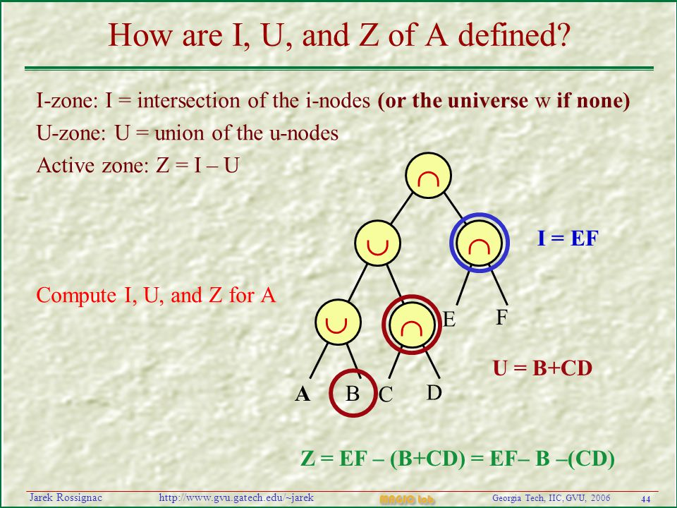 44 Georgia Tech, IIC, GVU, 2006 MAGIC Lab http://www.gvu.gatech.edu/~jarekJarek Rossignac How are I, U, and Z of A defined.